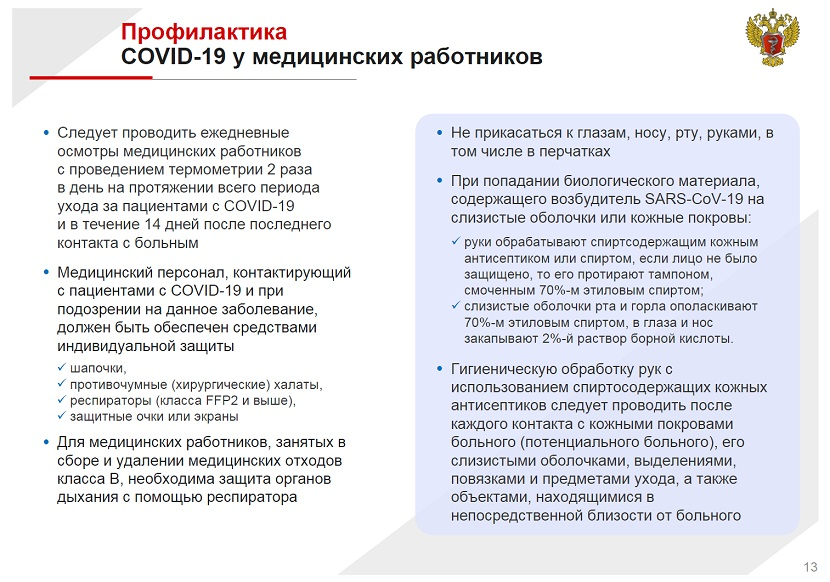 Профилактика COVID 19 у медицинских работников