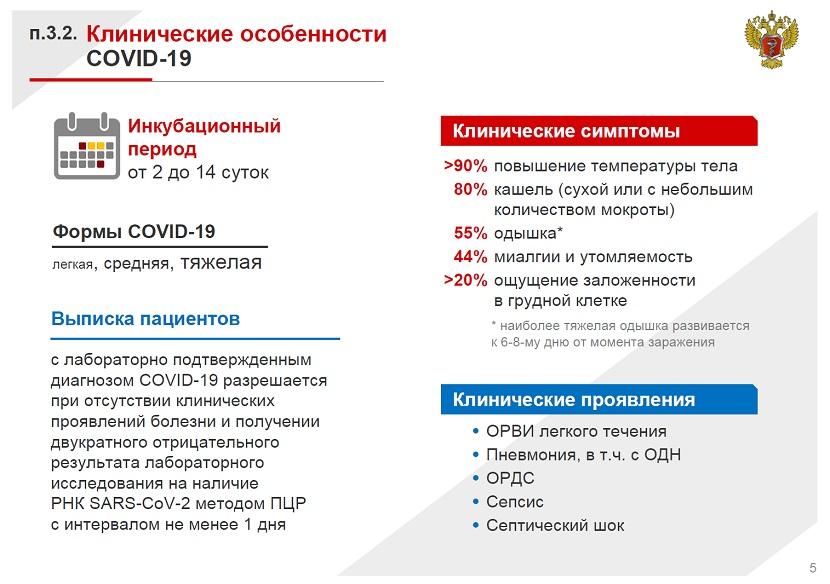 Клинические особенности COVID 19