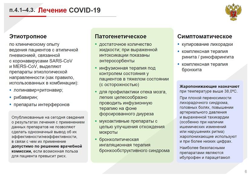 Лечение COVID 19